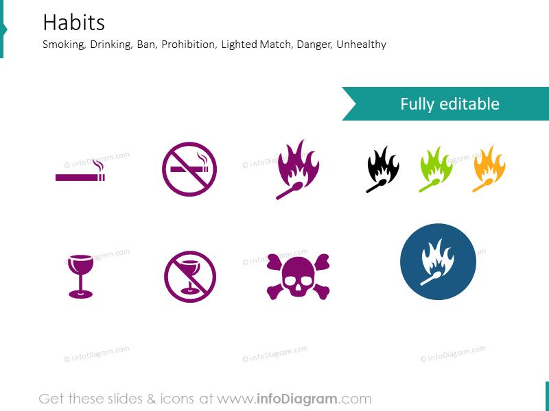 Habits, smoking, drinking, ban, danger