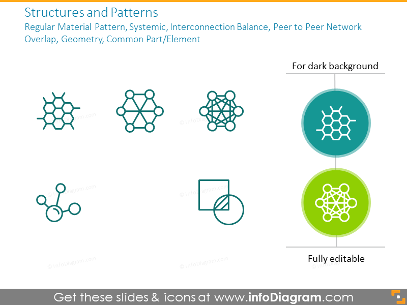 Structures and patterns:regular material pattern, systemic