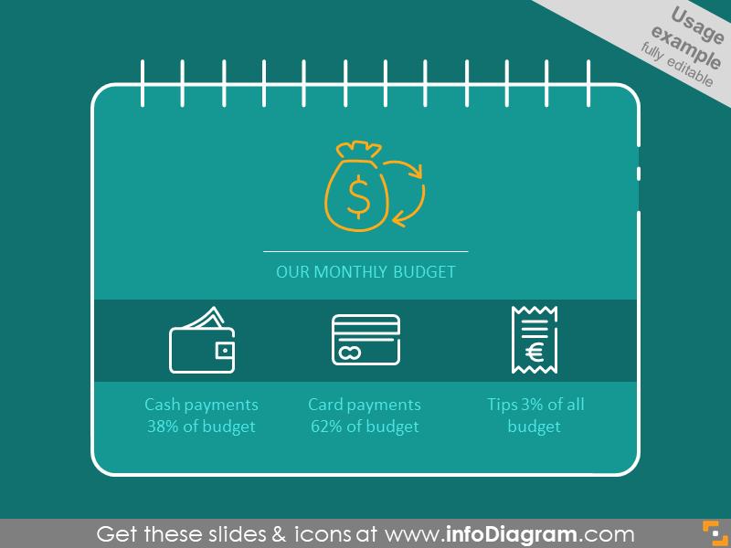 Budget infographics slide