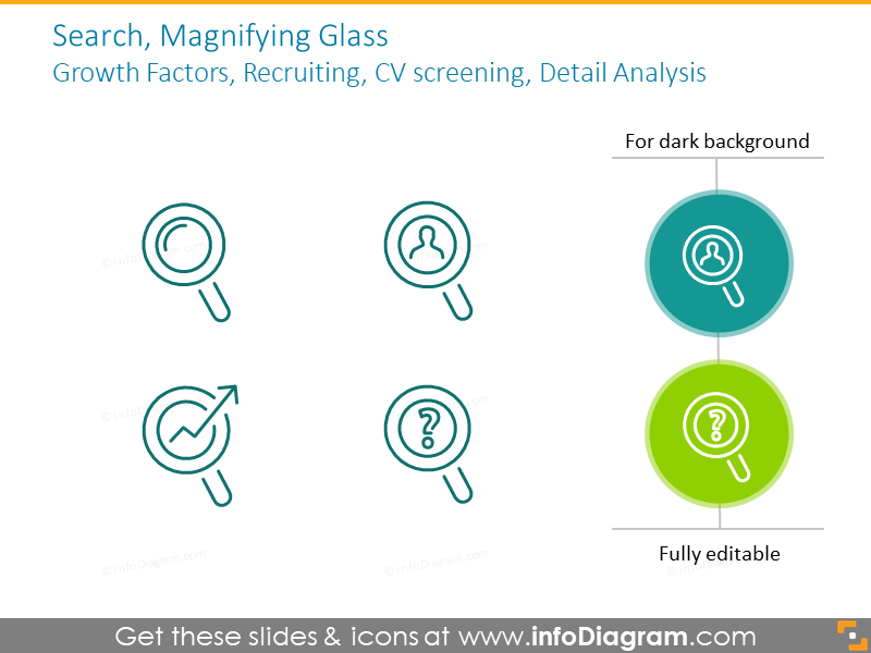 Search and analysis symbols