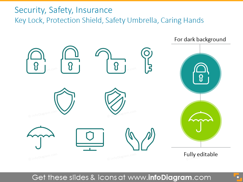 Security and safety symbols