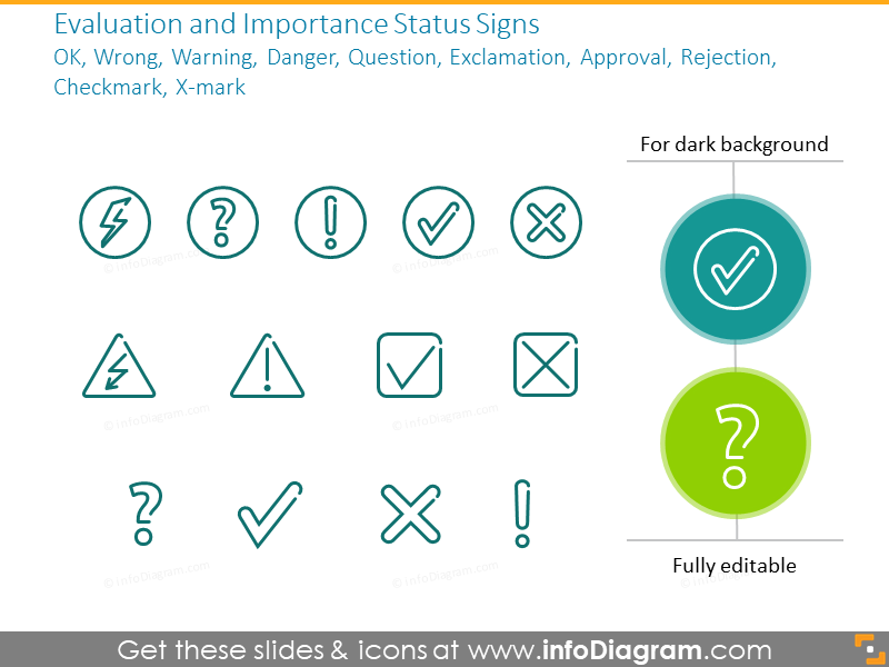 Importance and evaluation status signs