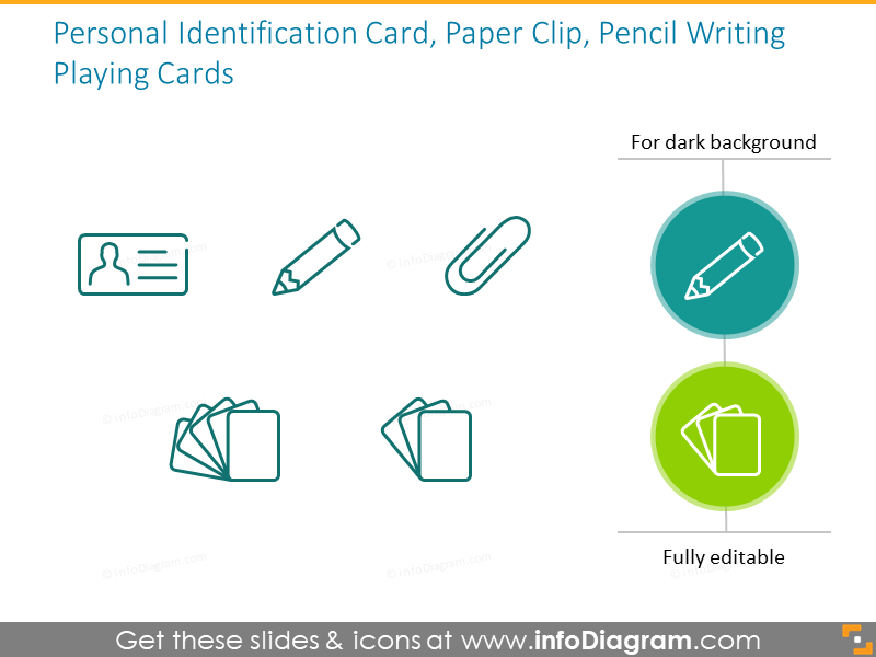 Example of the identification card icons