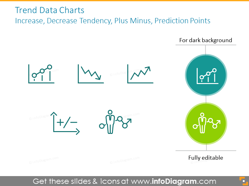 Trend data charts: increase and decrease tendency