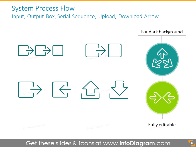 Example of the system process flow icons