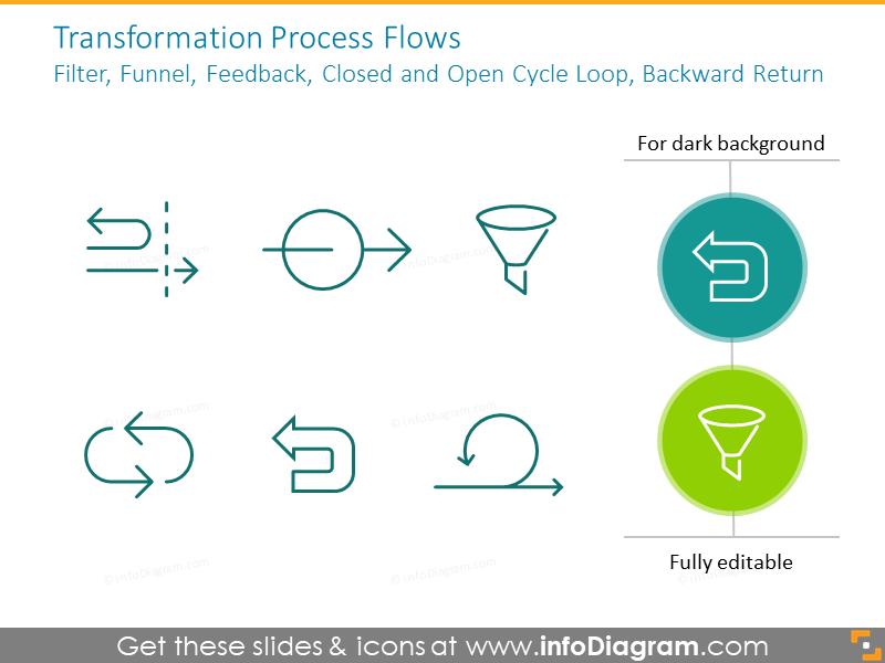 Transformation outline symbols