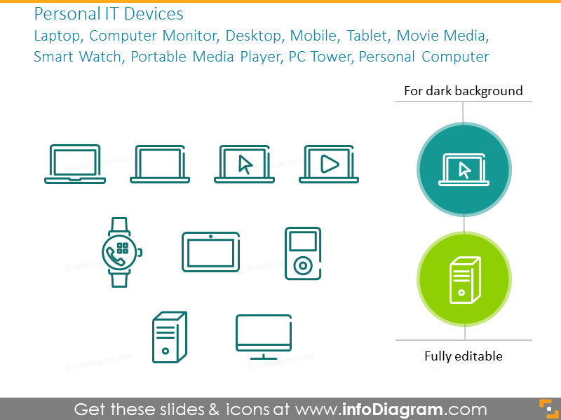 Personal devices icons: mobile, tablet, laptop, monitor, computer