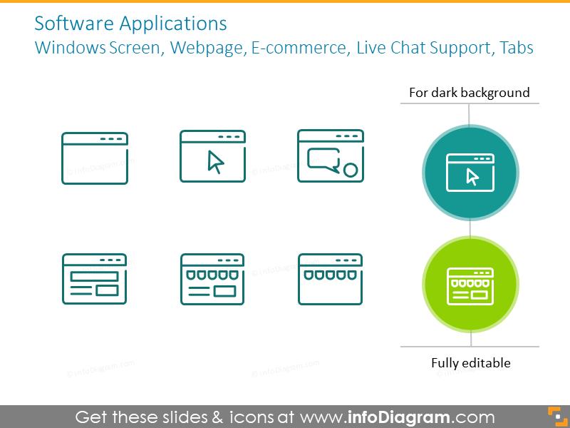 Software applications: windows screen, webpage, e-commerce