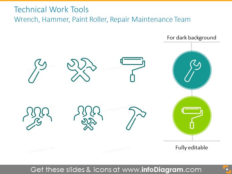 Technical Work symbols: Wrench, Hammer, Paint brush
