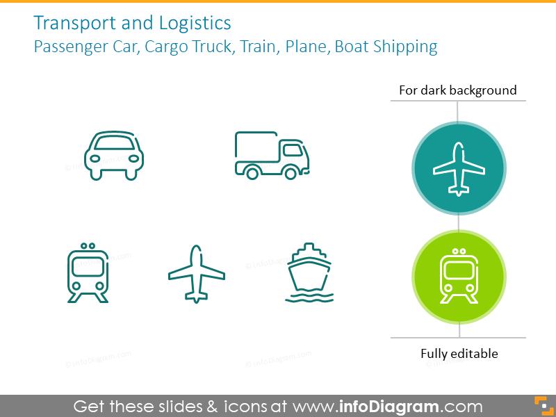 Transport and logistics outline symbols