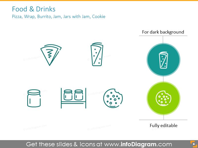 Food and drinks: pizza, wrap, burrito, jam