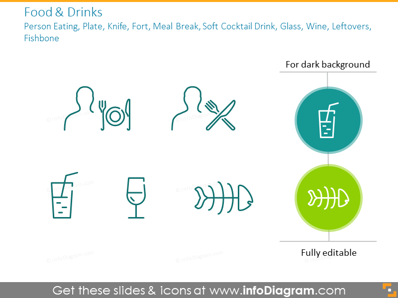 Food and drinks: person eating, plate