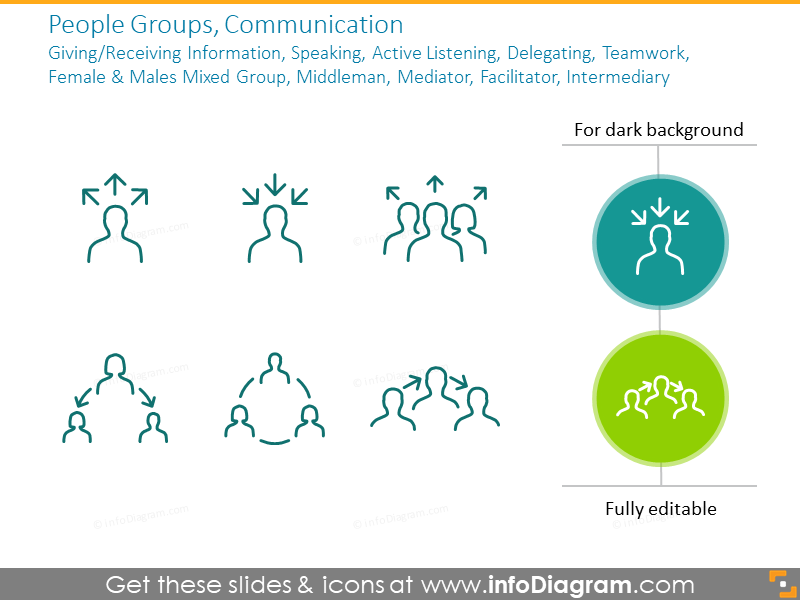 People groups, communicationgiving/receiving information