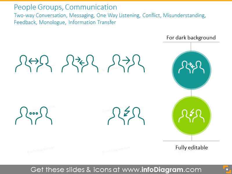 People groups, communicationtwo-way conversation, messaging