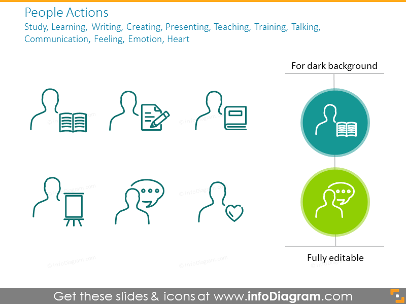 People actions:study, learning, writing