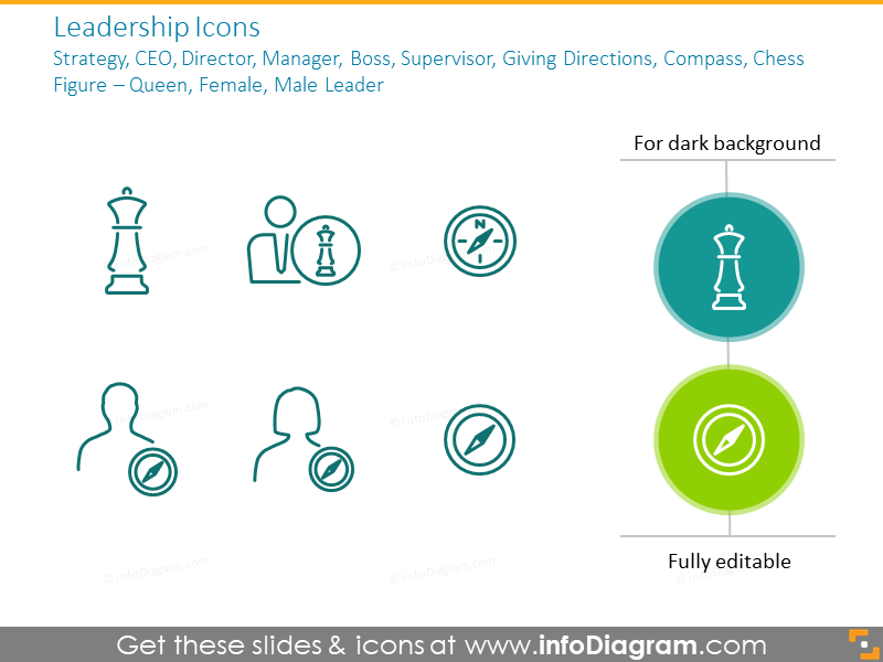 Leadership icons: strategy, CEO, director, manager