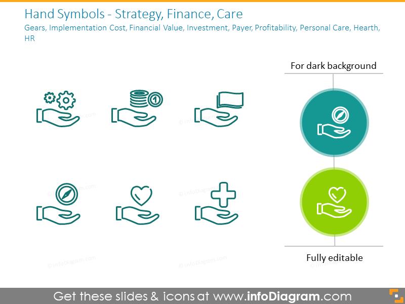 Hand symbols: strategy, finance, care gears