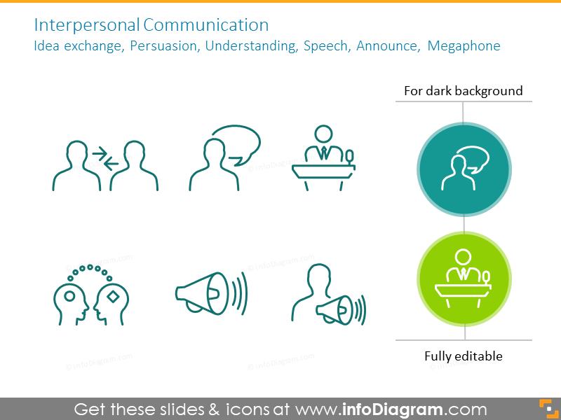 Communication symbols: announce, speech, persuasion, idea exchange