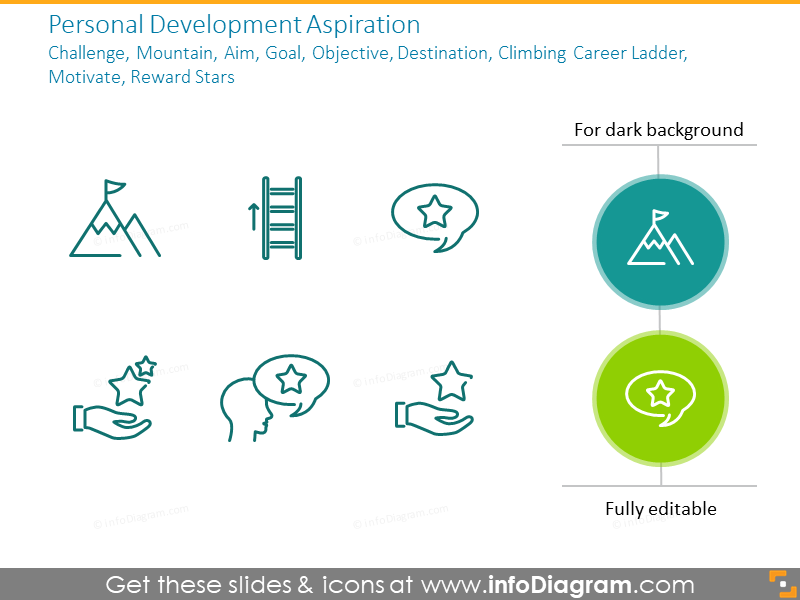 Personal development aspiration: challenge, mountain, aim, goal
