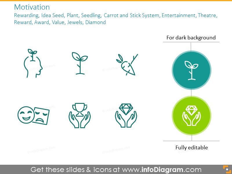Motivation: rewarding, idea seed, plant, seedling