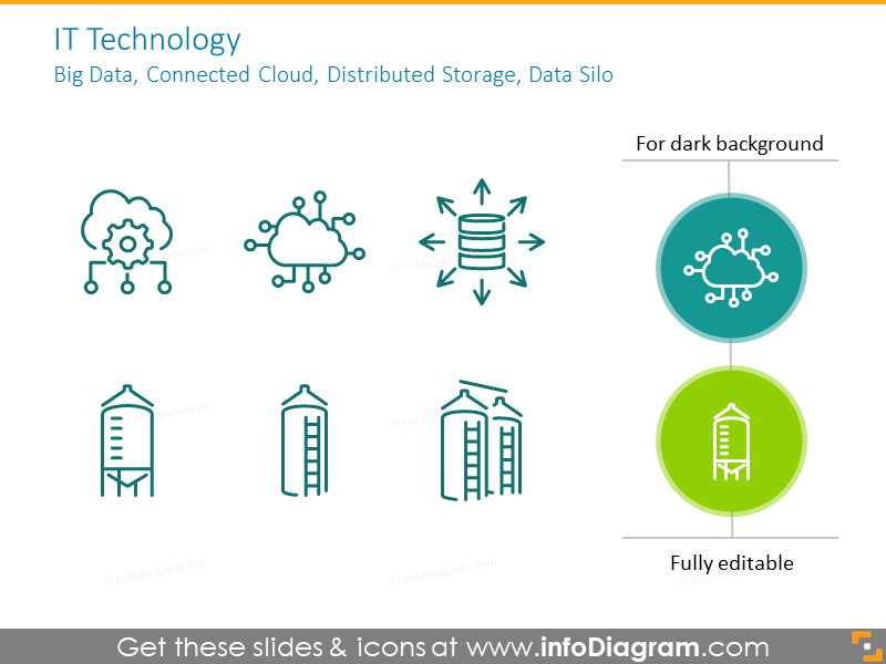 IT technology: big data, connected cloud