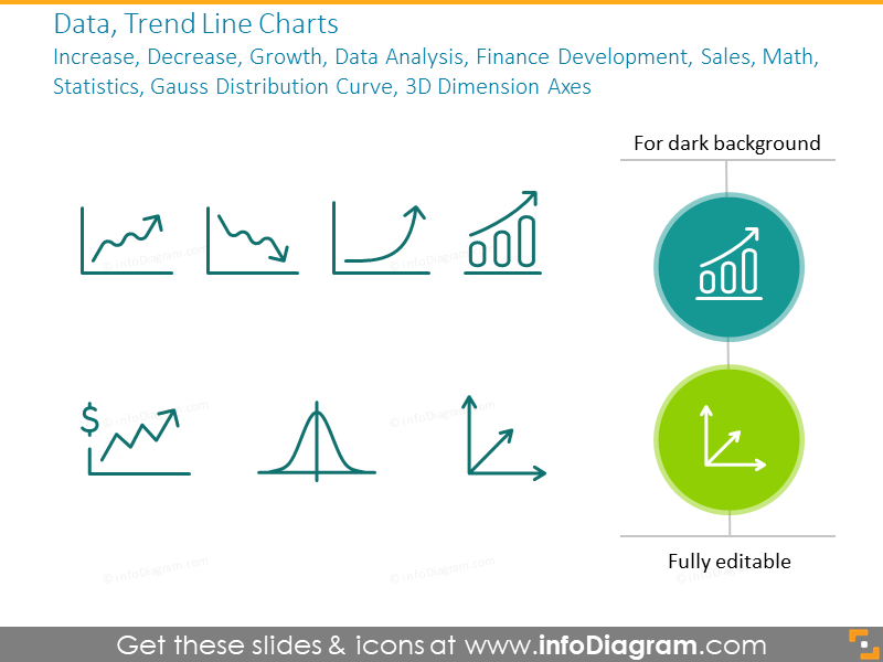 Data, trend line chartsincrease, decrease