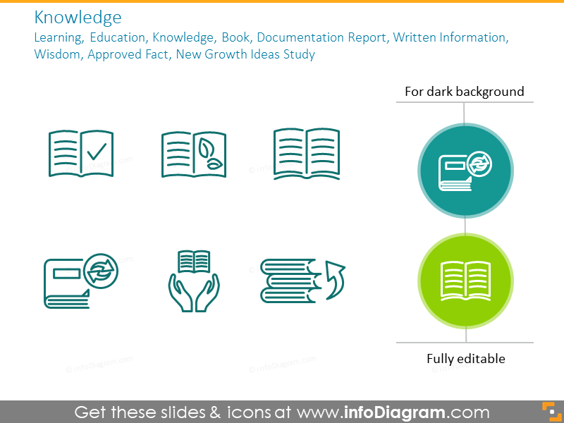 Knowledge: learning, education, knowledge, book