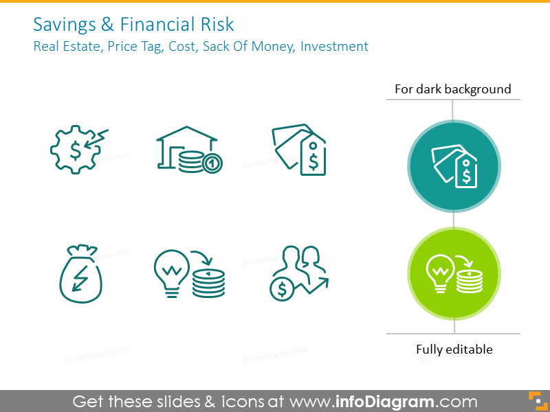 Savings and financial risk: real estate, price tag, cost