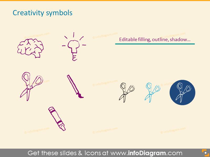 Creativity Symbols