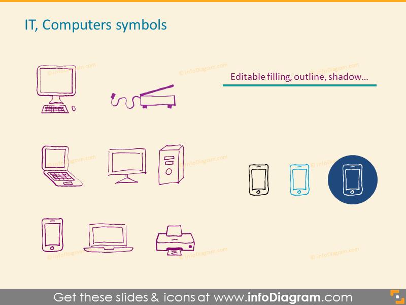 IT, Computers Symbols