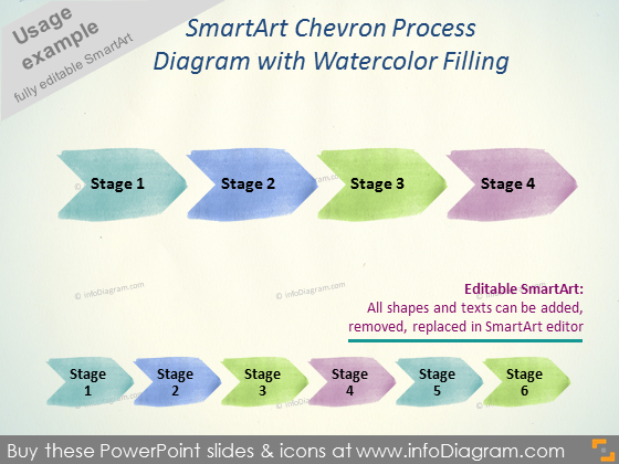 Watercolor SmartArt Chevron Process Diagram arrows PPT