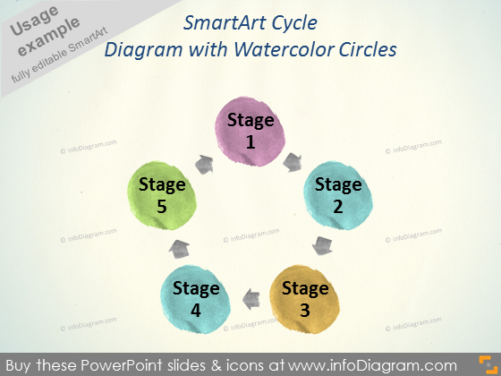 Watercolor SmartArt Cycle Diagram powerpoint icon
