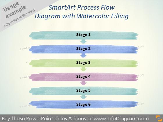 SmartArt Process Flow Diagram watercolor fill pptx