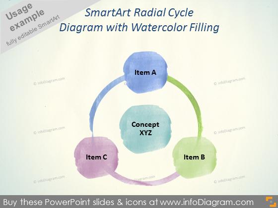 Watercolor SmartArt Radial Circle Diagram pptx clipart