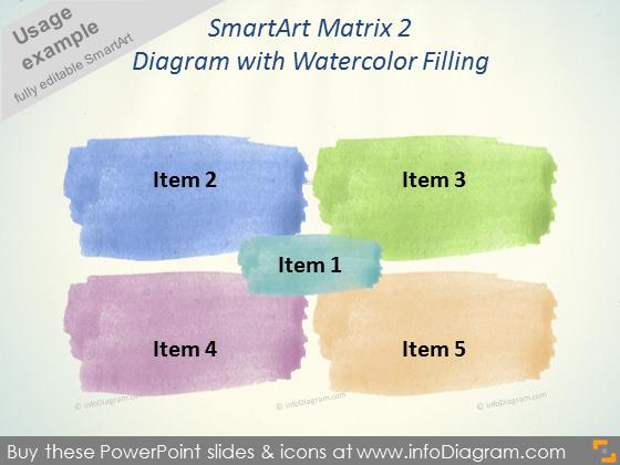 Watercolor Brushes SmartArt Matrix Diagram pptx