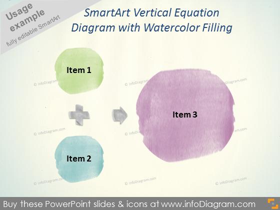 Water color SmartArt Vertical Equation Diagram pptx
