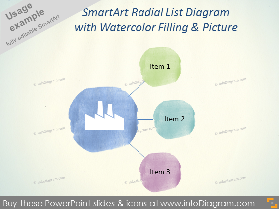 Water color SmartArt radial list Diagram ppt