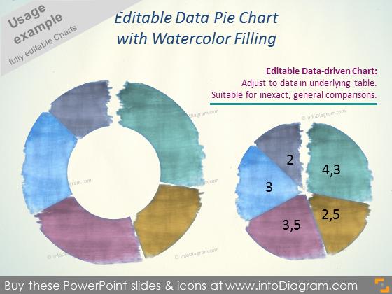Pie Chart Watercolor filling powerpoint pattern