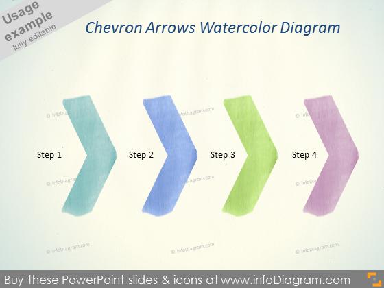 Watercolor Chevron Arrows Diagram Steps handdrawn ppt