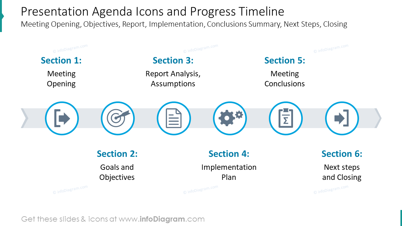 Presentation agenda icons and progress timeline