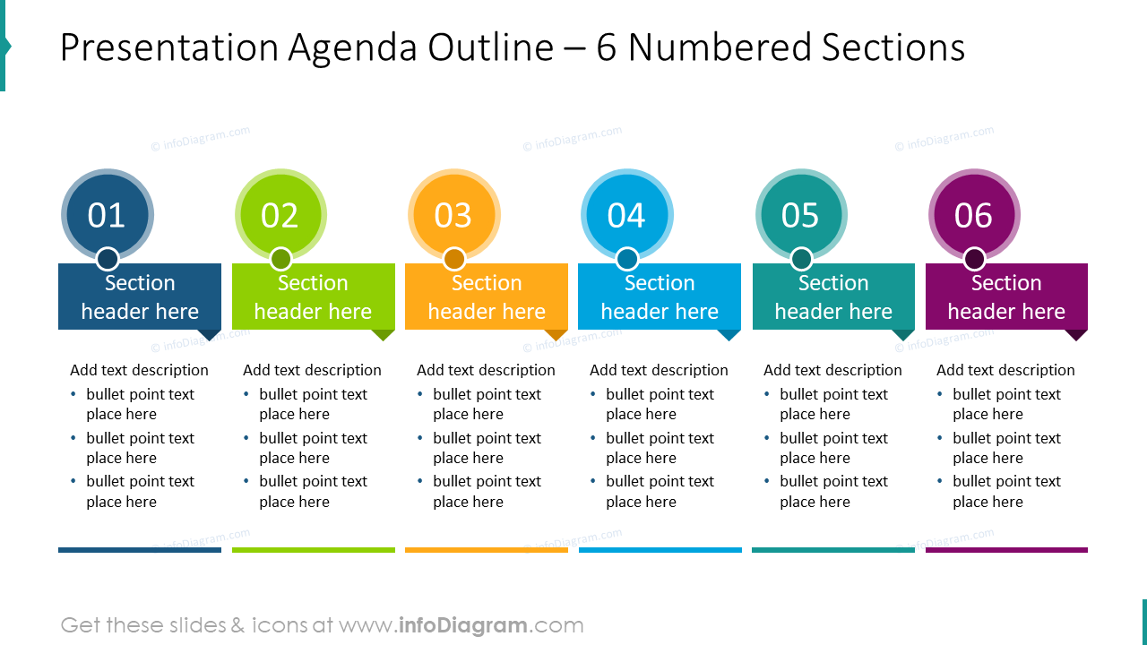 Presentation agenda outline sections for 6 numbered sections