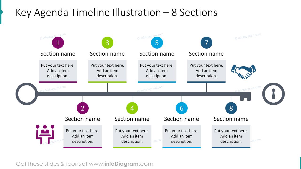 Key agenda timeline illustration for 8 sections