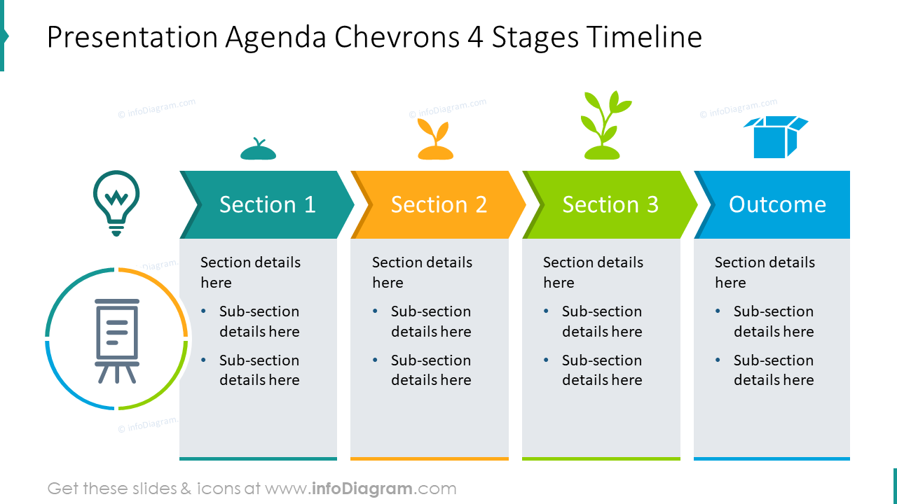Presentation agenda chevrons for 4 stages timeline