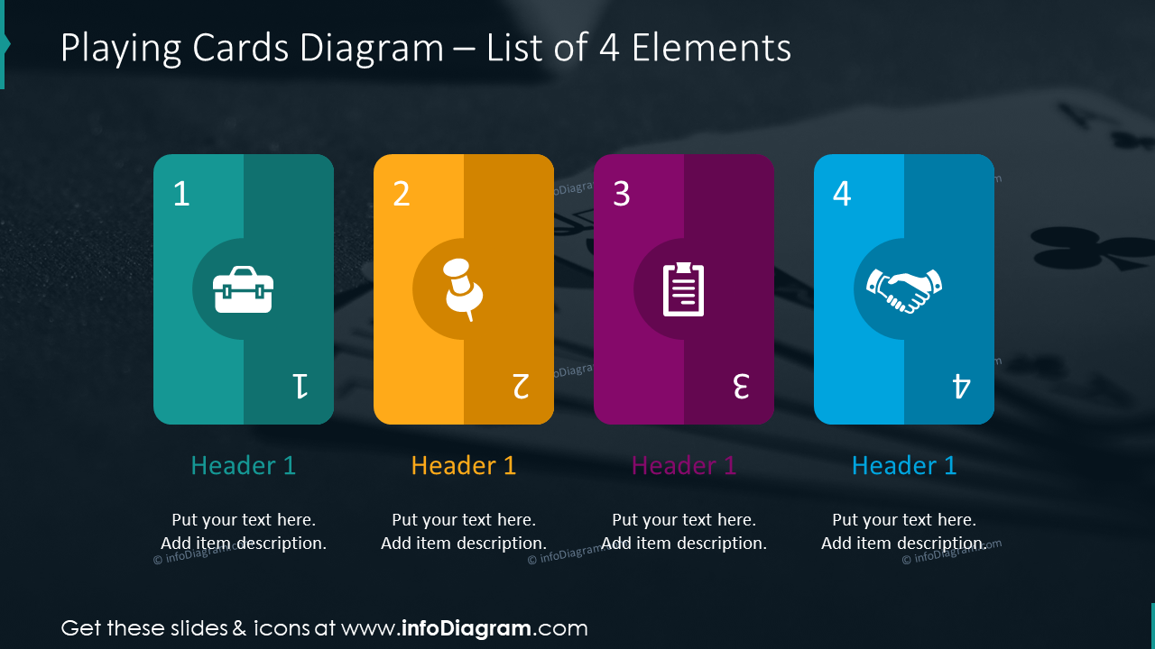 List for 4 elements showed with playing cards diagram