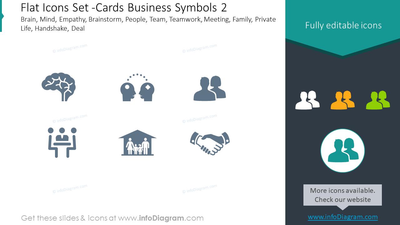 Flat icons set: cards, business symbols, Brain, mind