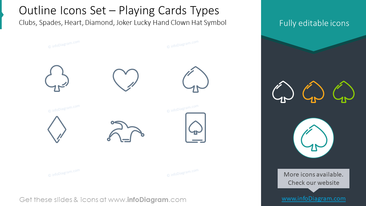 Outline icons set: playing cards types clubs, spades
