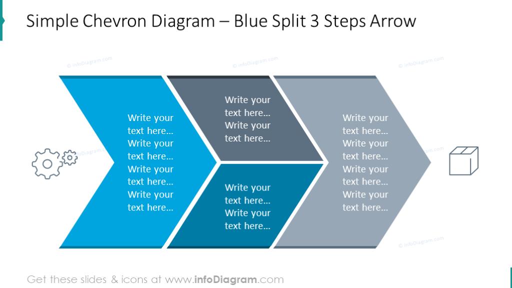 Chevron diagram illustrated with split 3 steps arrow