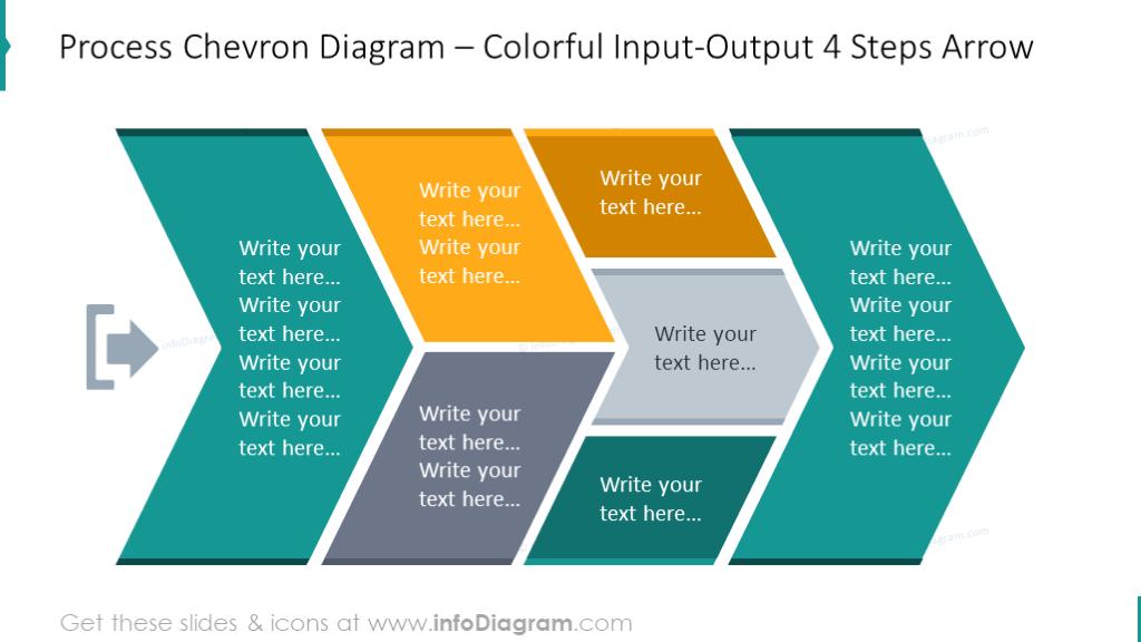 Colorful input-output 4 steps arrow