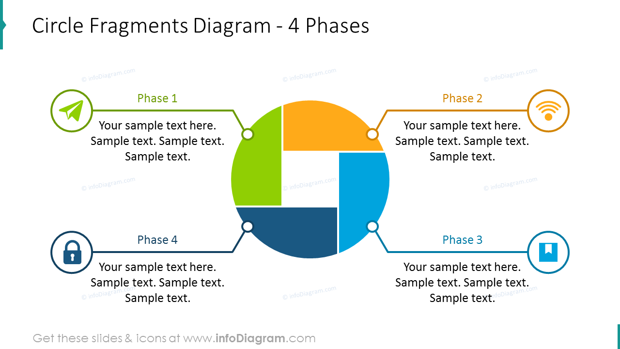 4 phases circle diagram with flat icons and description
