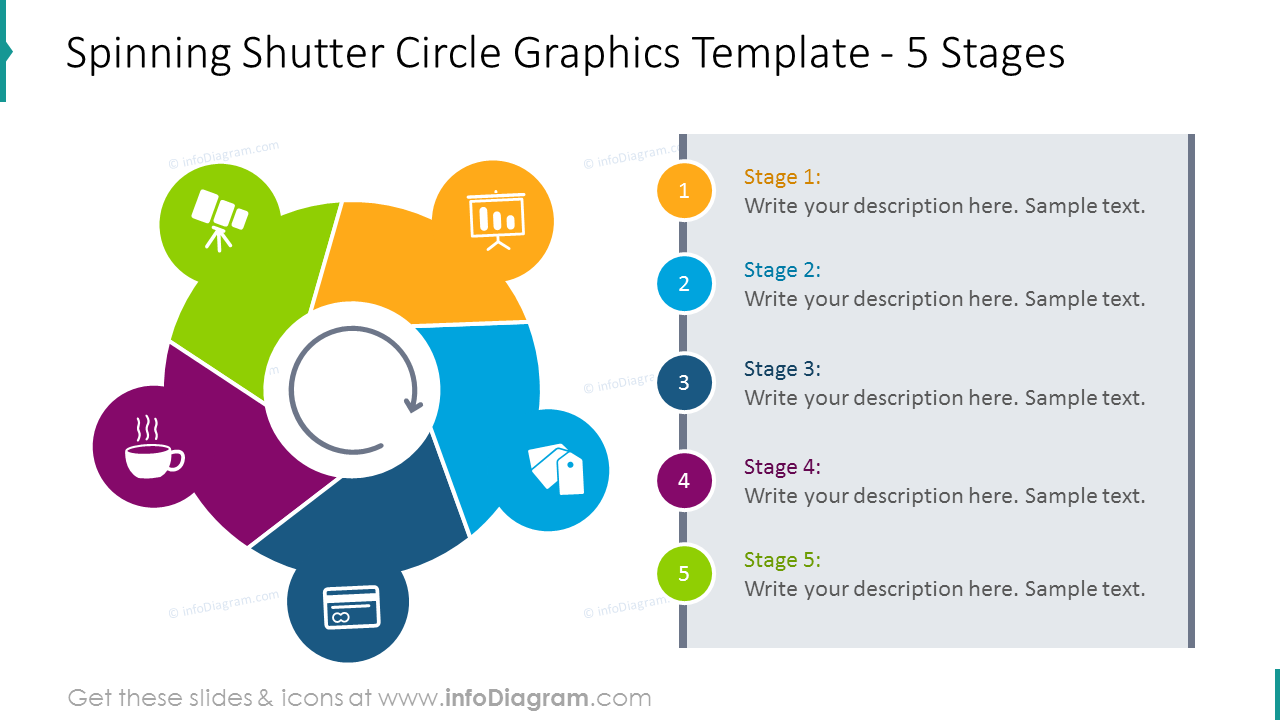 5 stages spinning shutter circle template shown with description and flat …